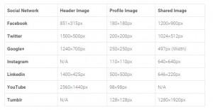 northwestwebnest.com-web-design-web-solutions-sligo-social-media-image-sizes